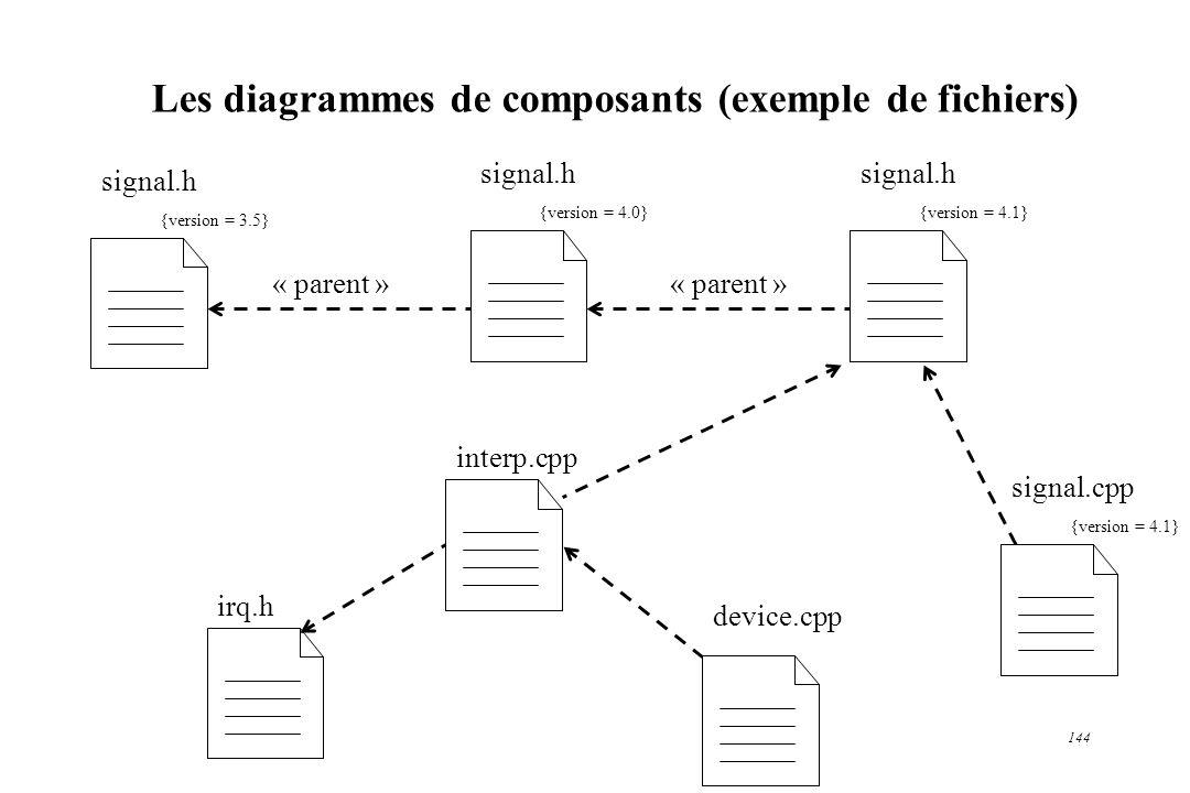 144 Les diagrammes de composants (exemple de fichiers) signal.h {version = 3.5} signal.h {version = 4.1} signal.h {version = 4.0} « parent » irq.h int