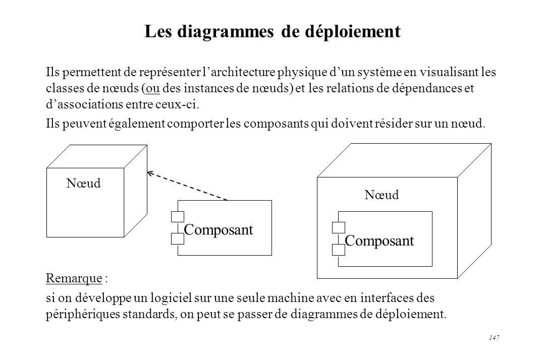 147 Les diagrammes de déploiement Ils permettent de représenter larchitecture physique dun système en visualisant les classes de nœuds (ou des instanc