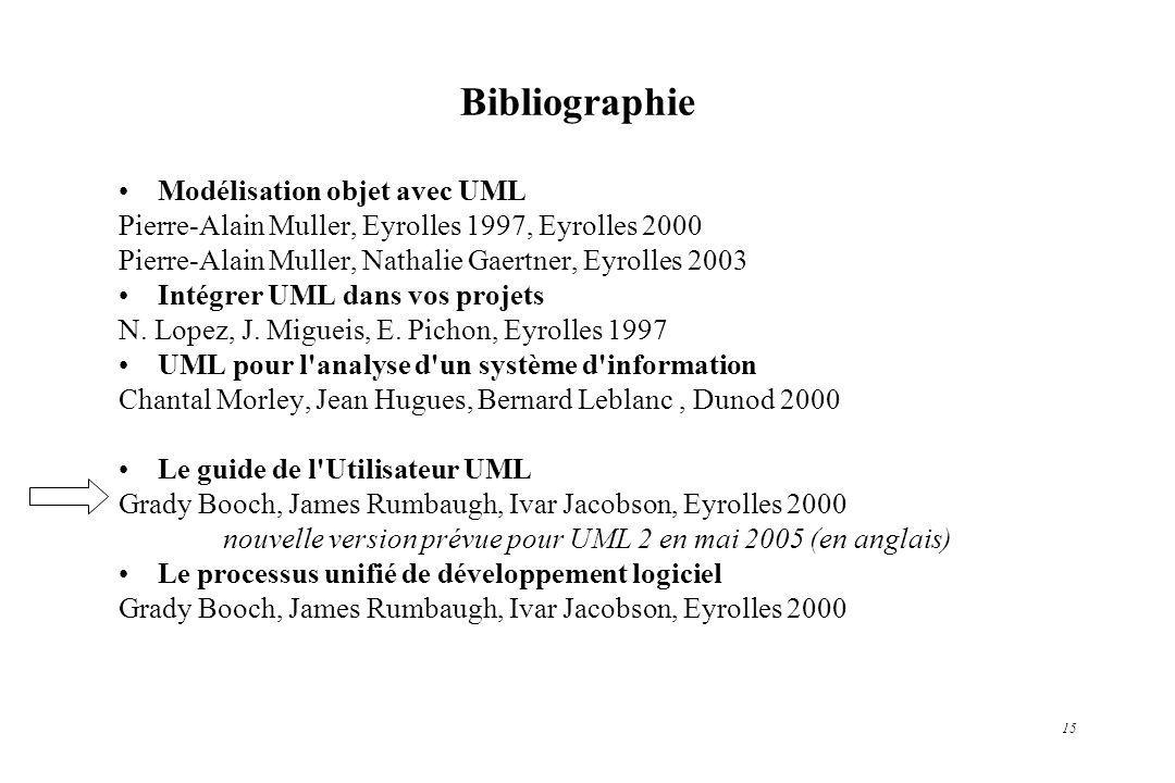 15 Bibliographie Modélisation objet avec UML Pierre-Alain Muller, Eyrolles 1997, Eyrolles 2000 Pierre-Alain Muller, Nathalie Gaertner, Eyrolles 2003 I