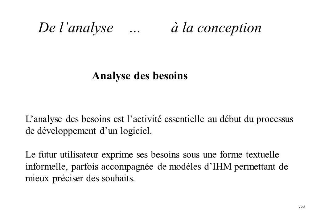 153 De lanalyse … à la conception Lanalyse des besoins est lactivité essentielle au début du processus de développement dun logiciel. Le futur utilisa