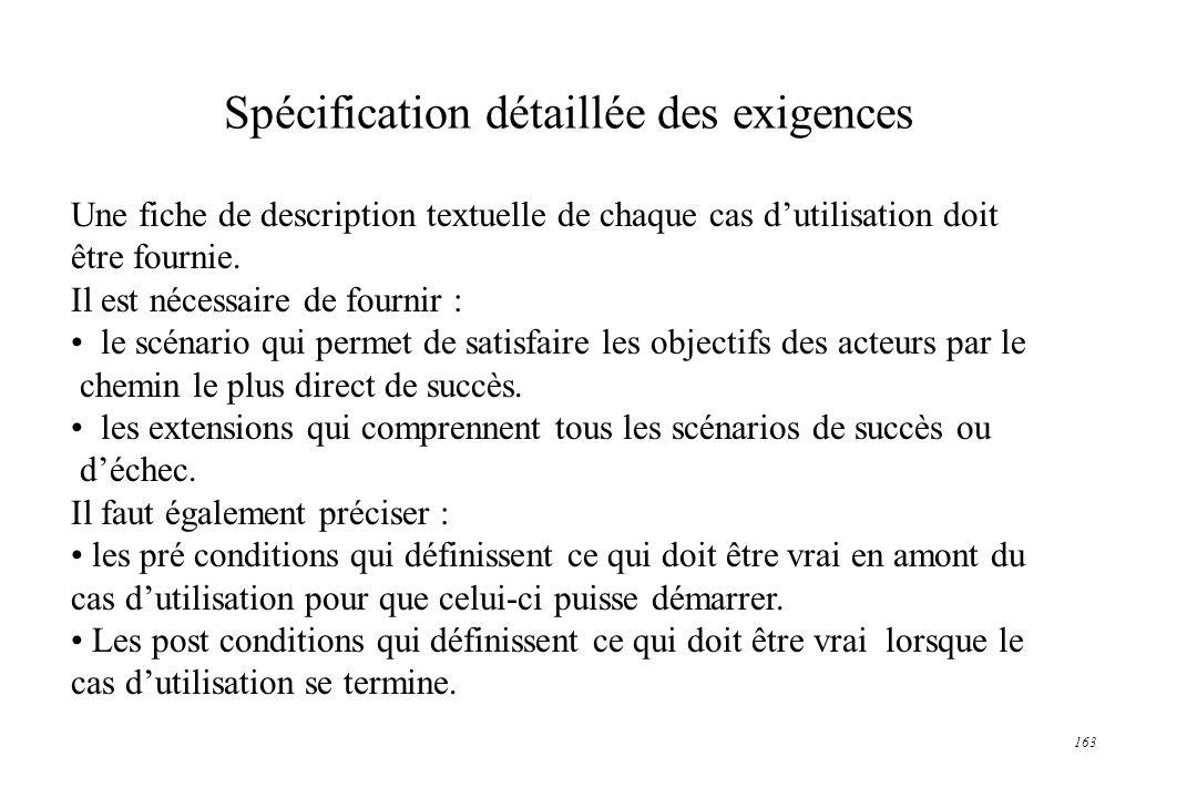 163 Spécification détaillée des exigences Une fiche de description textuelle de chaque cas dutilisation doit être fournie. Il est nécessaire de fourni