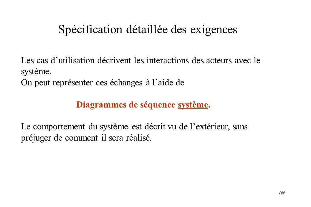 169 Spécification détaillée des exigences Les cas dutilisation décrivent les interactions des acteurs avec le système. On peut représenter ces échange
