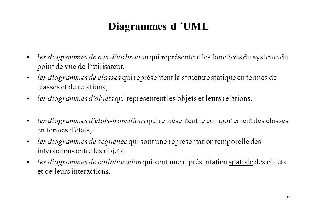 17 Diagrammes d UML les diagrammes de cas d'utilisation qui représentent les fonctions du système du point de vue de l'utilisateur, les diagrammes de