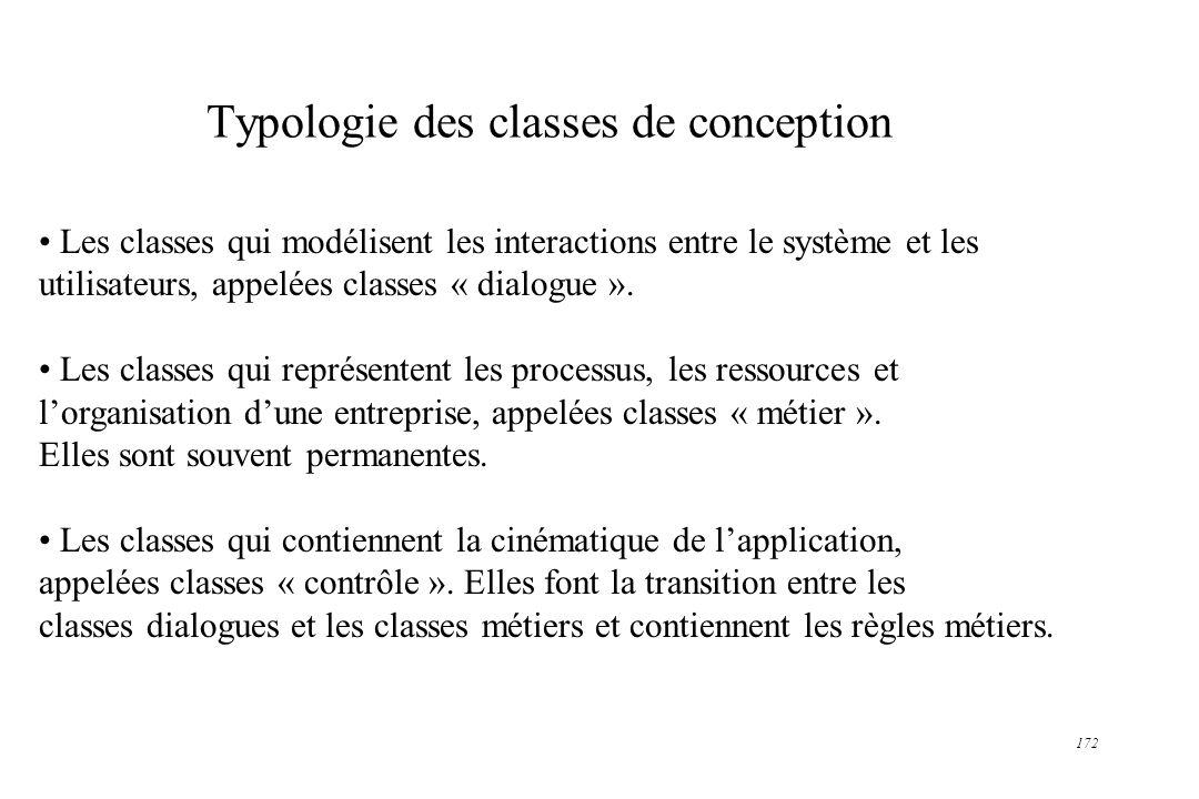 172 Typologie des classes de conception Les classes qui modélisent les interactions entre le système et les utilisateurs, appelées classes « dialogue