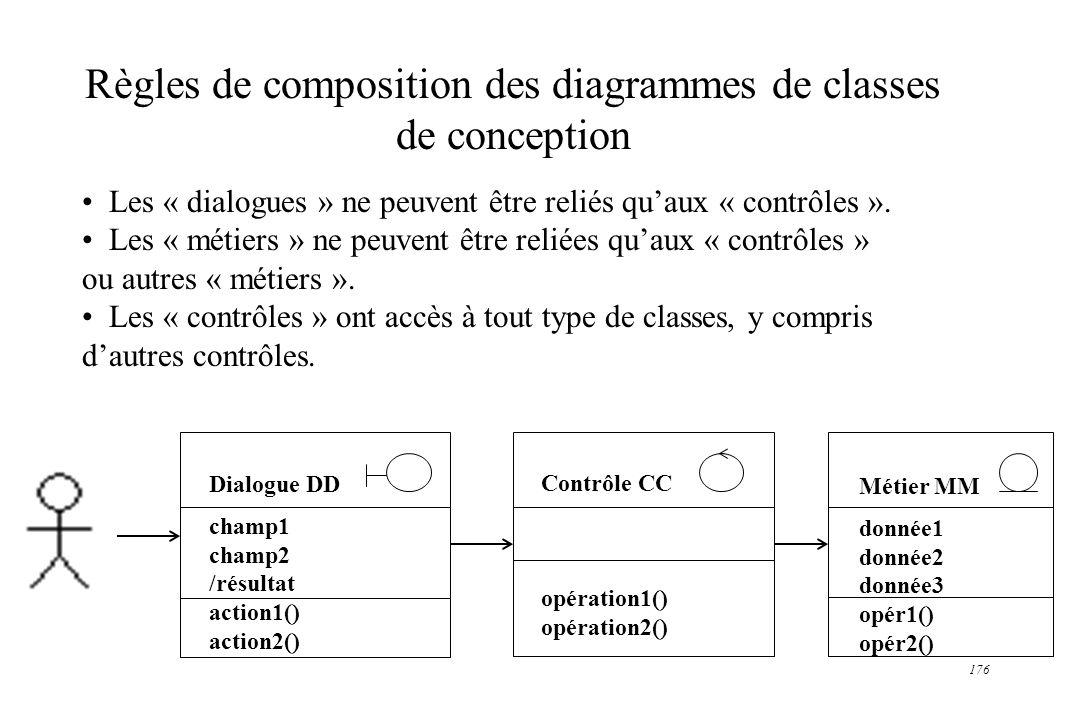 176 Règles de composition des diagrammes de classes de conception Les « dialogues » ne peuvent être reliés quaux « contrôles ». Les « métiers » ne peu