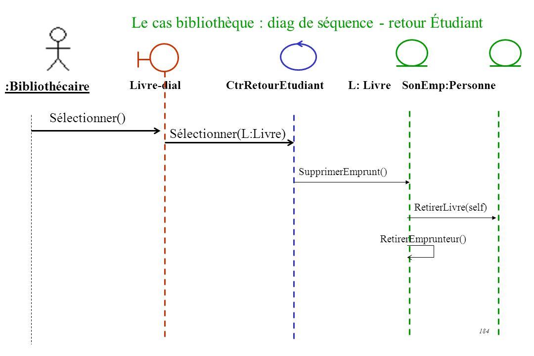 184 Le cas bibliothèque : diag de séquence - retour Étudiant :Bibliothécaire Sélectionner(L:Livre) CtrRetourEtudiant L: Livre SonEmp:Personne Sélectio