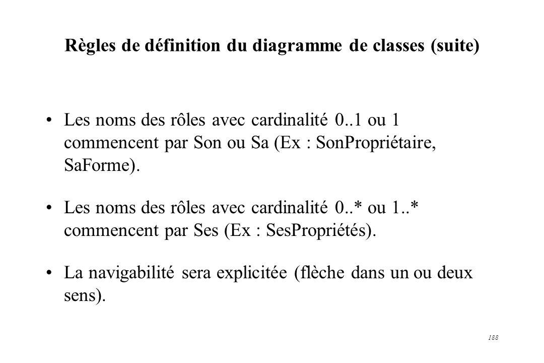 188 Règles de définition du diagramme de classes (suite) Les noms des rôles avec cardinalité 0..1 ou 1 commencent par Son ou Sa (Ex : SonPropriétaire,
