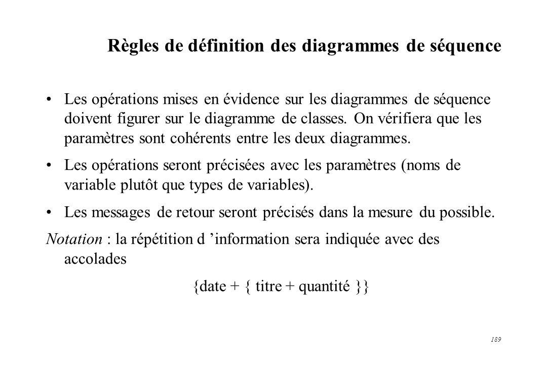 189 Règles de définition des diagrammes de séquence Les opérations mises en évidence sur les diagrammes de séquence doivent figurer sur le diagramme d