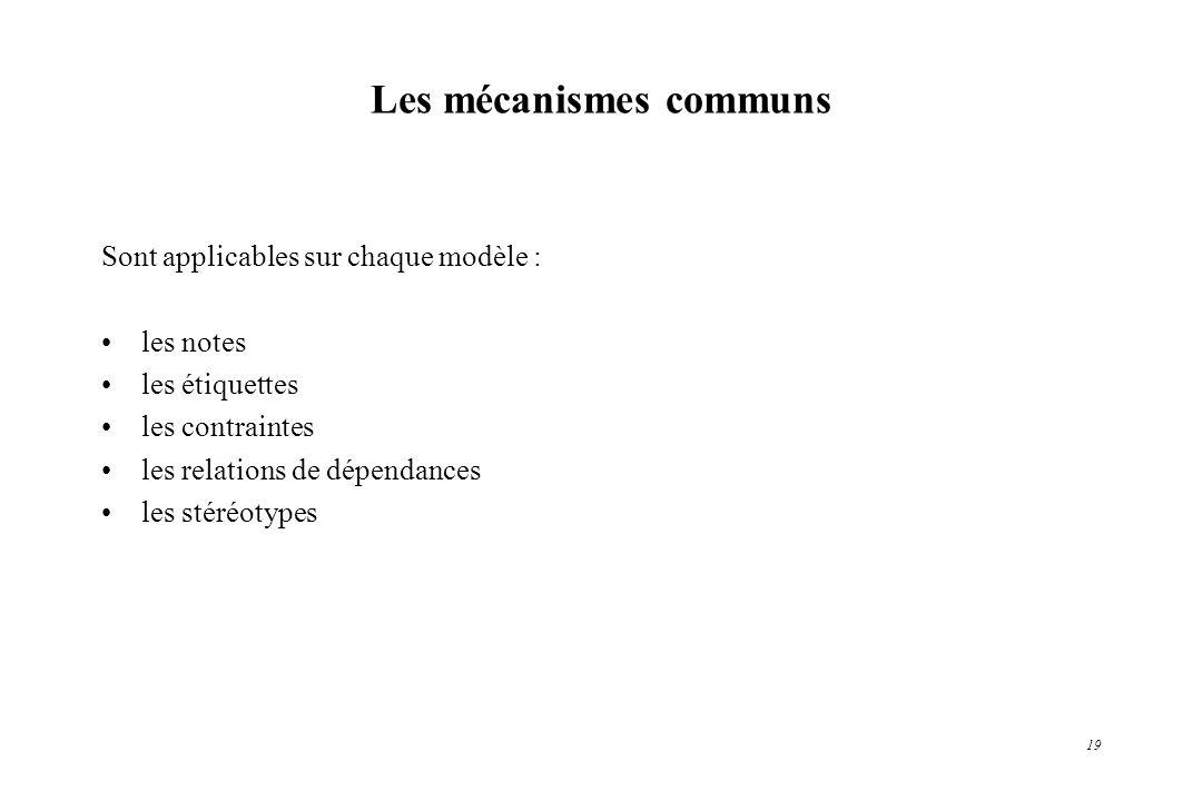19 Les mécanismes communs Sont applicables sur chaque modèle : les notes les étiquettes les contraintes les relations de dépendances les stéréotypes