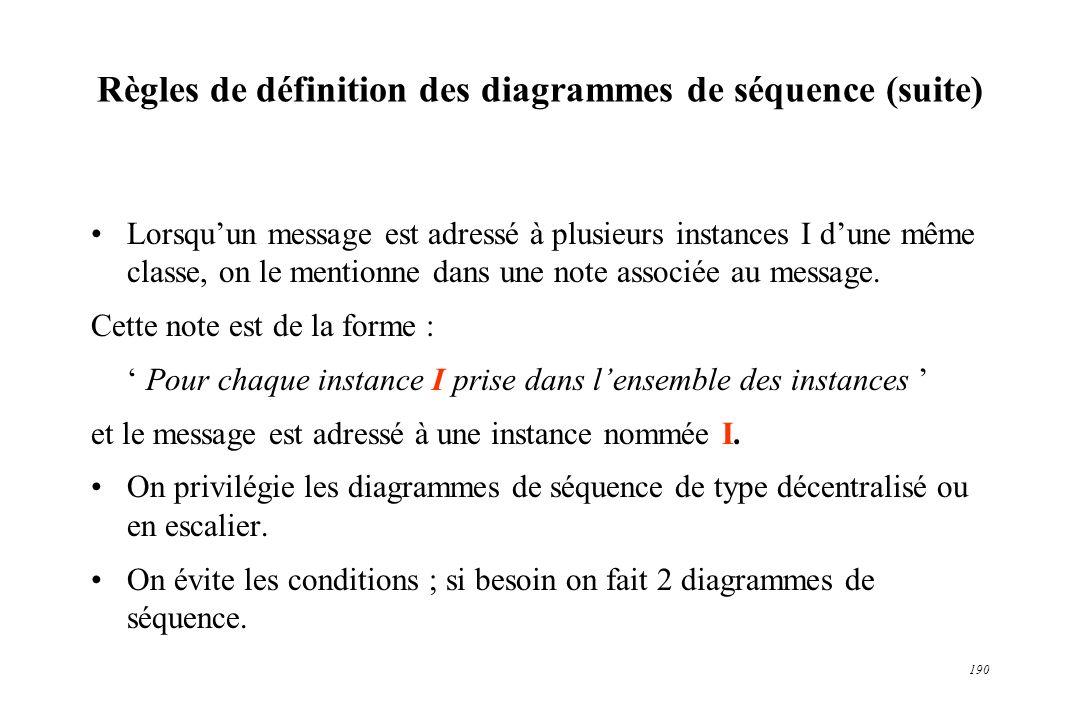 190 Règles de définition des diagrammes de séquence (suite) Lorsquun message est adressé à plusieurs instances I dune même classe, on le mentionne dan