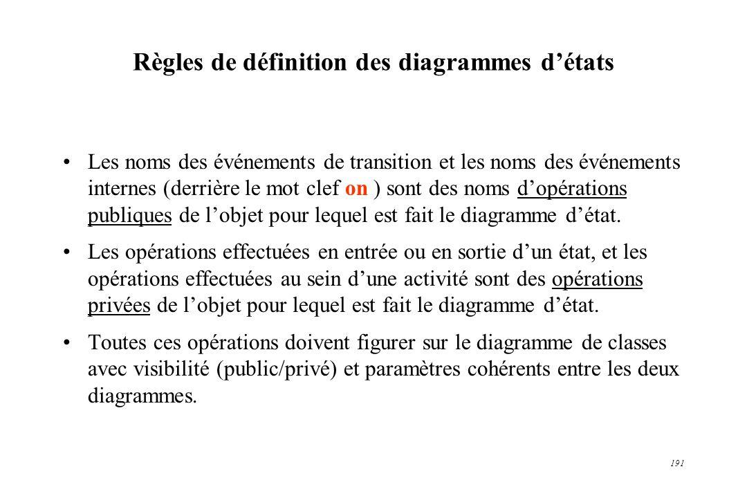 191 Règles de définition des diagrammes détats Les noms des événements de transition et les noms des événements internes (derrière le mot clef on ) so