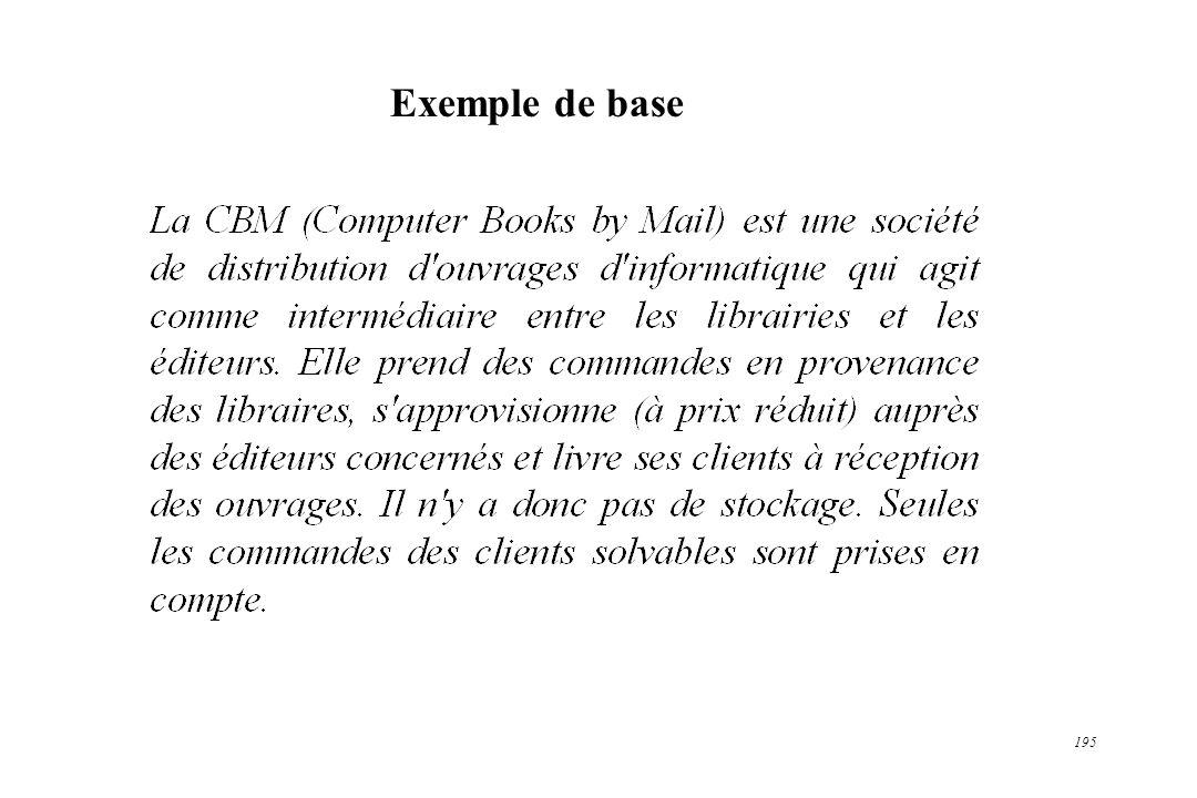 195 Exemple de base