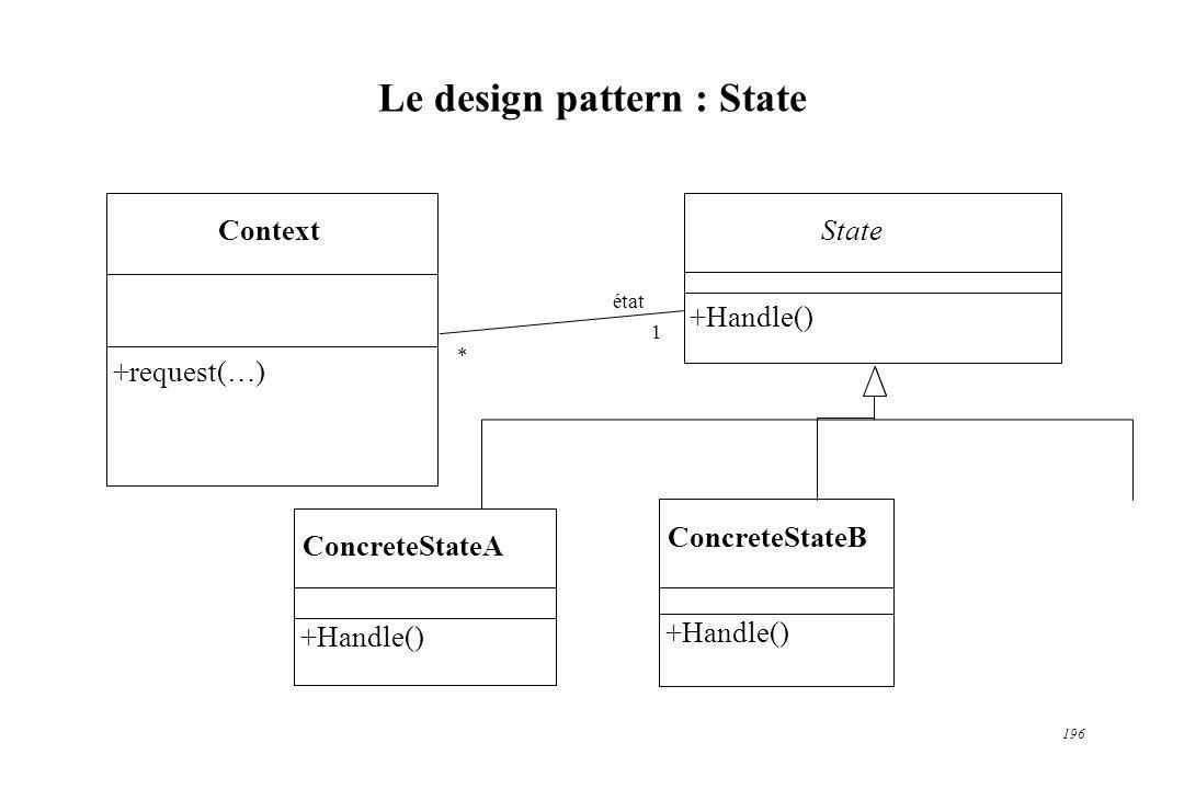 196 Le design pattern : State ConcreteStateB +Handle() Context +request(…) ConcreteStateA +Handle() état * State +Handle() 1