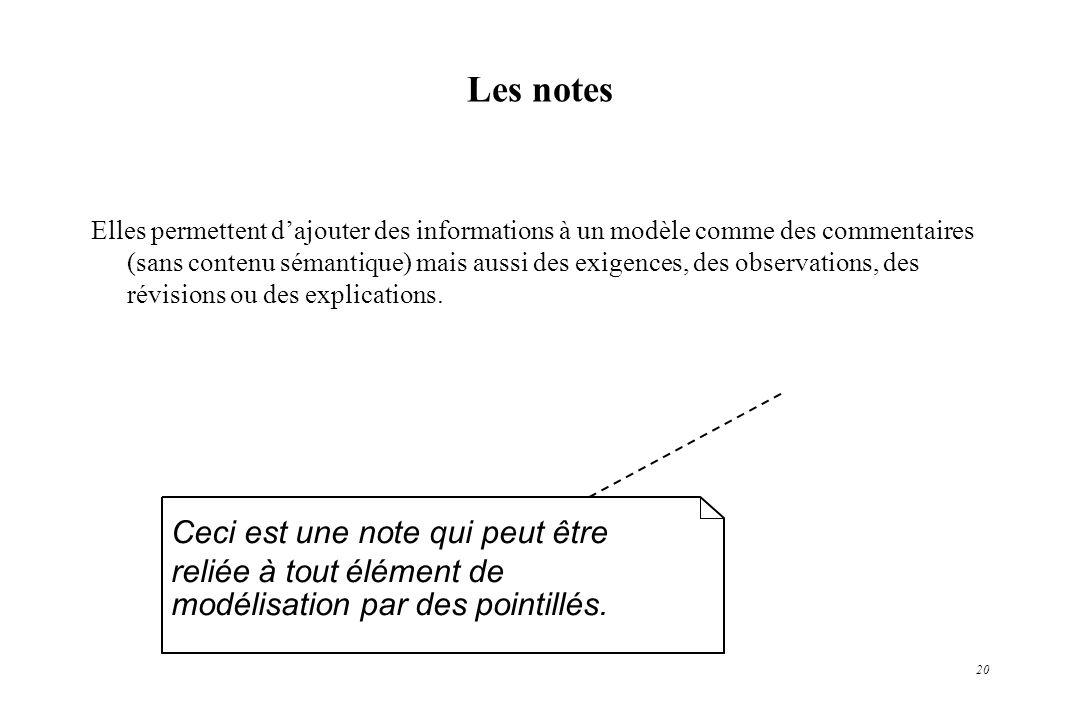 20 Les notes Elles permettent dajouter des informations à un modèle comme des commentaires (sans contenu sémantique) mais aussi des exigences, des obs