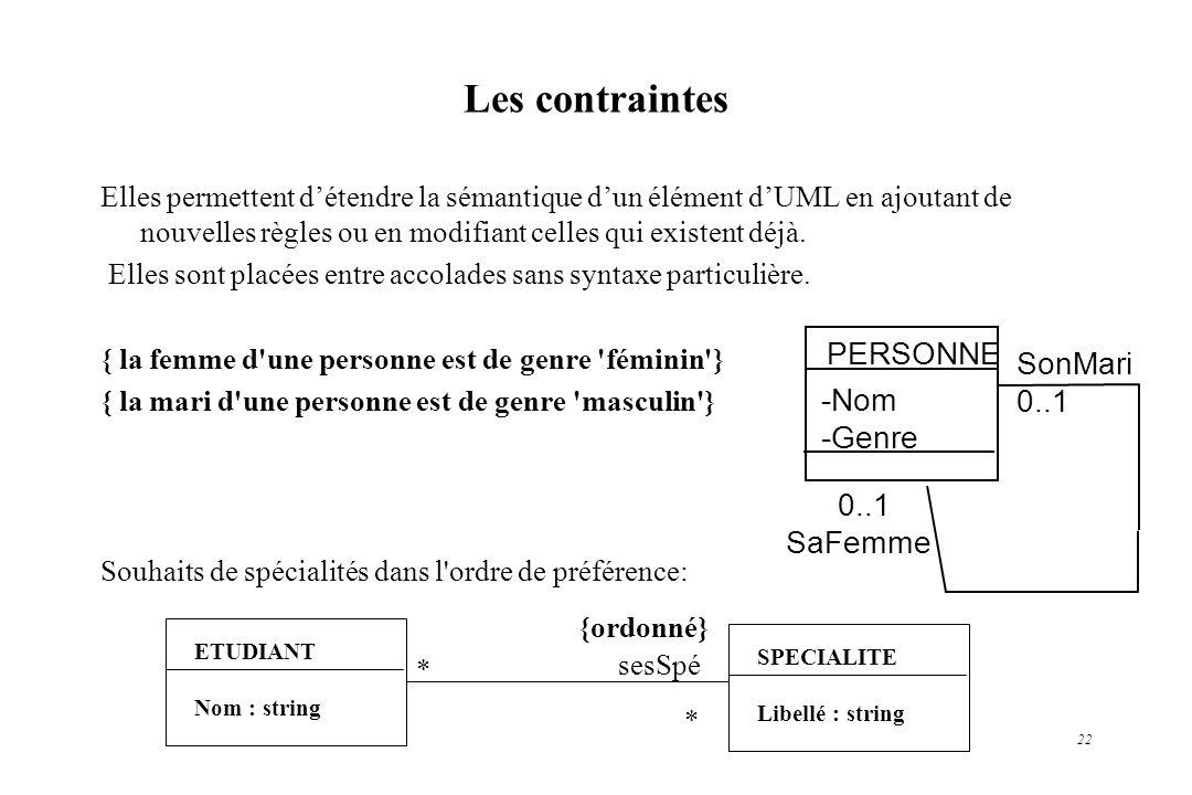 22 Les contraintes Elles permettent détendre la sémantique dun élément dUML en ajoutant de nouvelles règles ou en modifiant celles qui existent déjà.