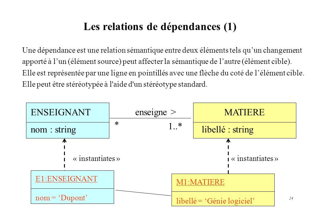 24 Les relations de dépendances (1) Une dépendance est une relation sémantique entre deux éléments tels quun changement apporté à lun (élément source)