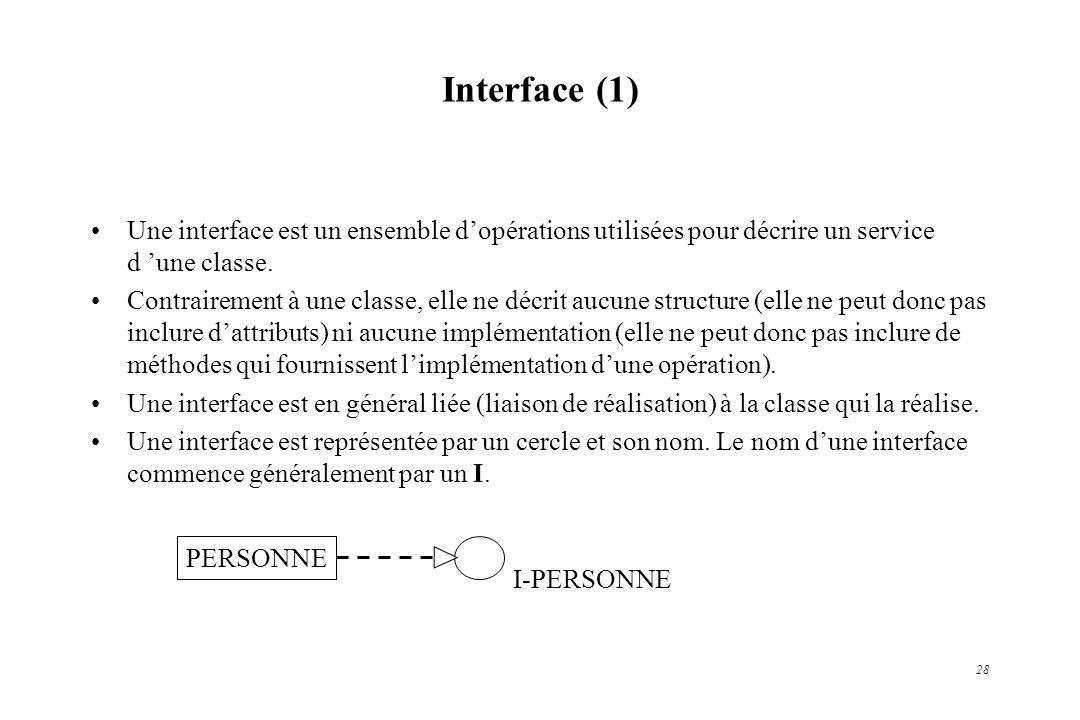 28 Interface (1) Une interface est un ensemble dopérations utilisées pour décrire un service d une classe. Contrairement à une classe, elle ne décrit