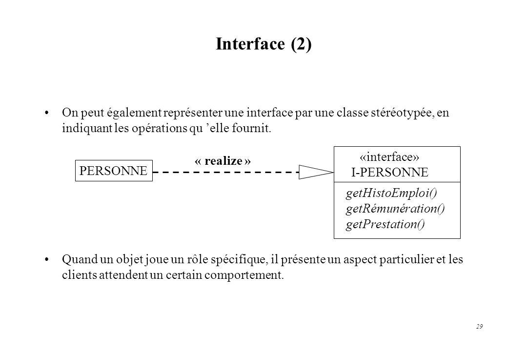 29 On peut également représenter une interface par une classe stéréotypée, en indiquant les opérations qu elle fournit. Quand un objet joue un rôle sp
