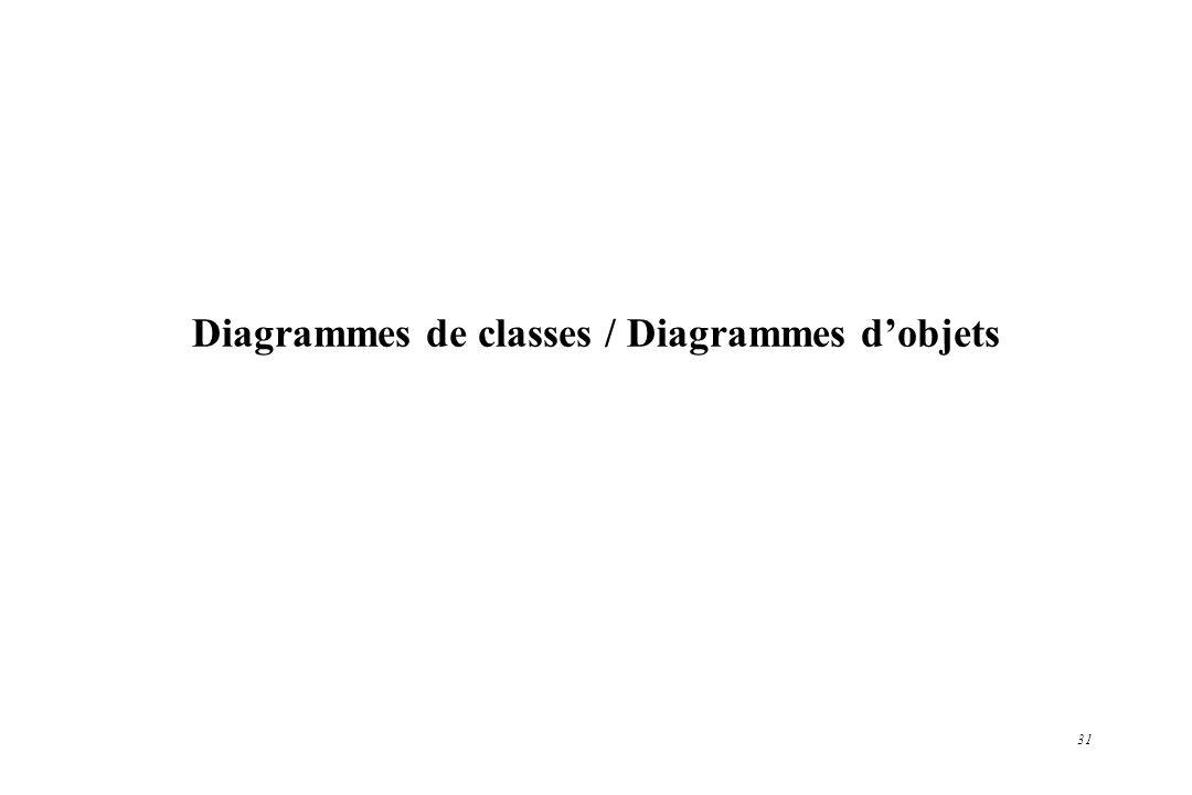 31 Diagrammes de classes / Diagrammes dobjets