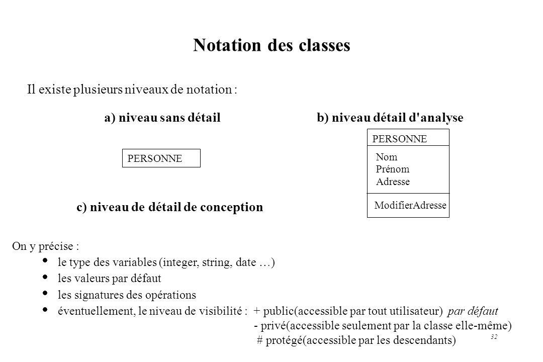 32 Il existe plusieurs niveaux de notation : a) niveau sans détail PERSONNE Nom Prénom Adresse ModifierAdresse b) niveau détail d'analyse On y précise