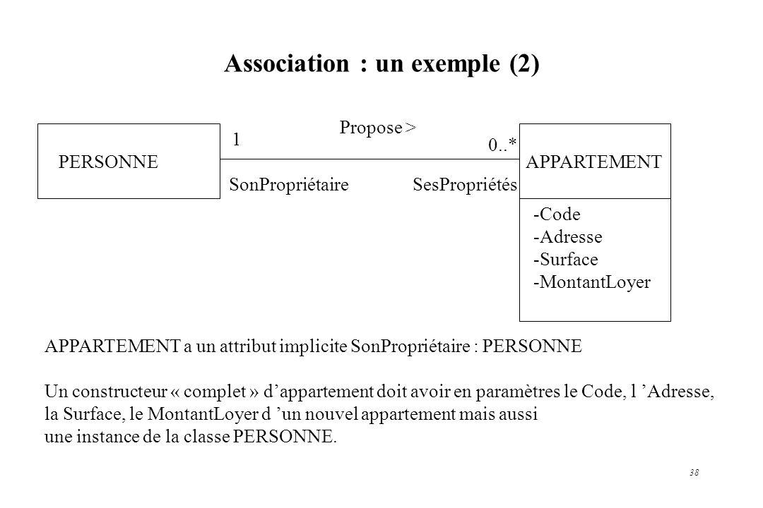 38 Association : un exemple (2) PERSONNEAPPARTEMENT Propose > 1 0..* SonPropriétaire SesPropriétés -Code -Adresse -Surface -MontantLoyer APPARTEMENT a