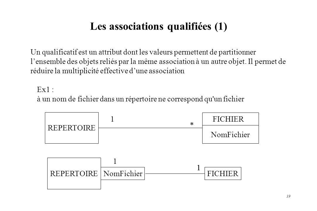 39 Un qualificatif est un attribut dont les valeurs permettent de partitionner lensemble des objets reliés par la même association à un autre objet. I
