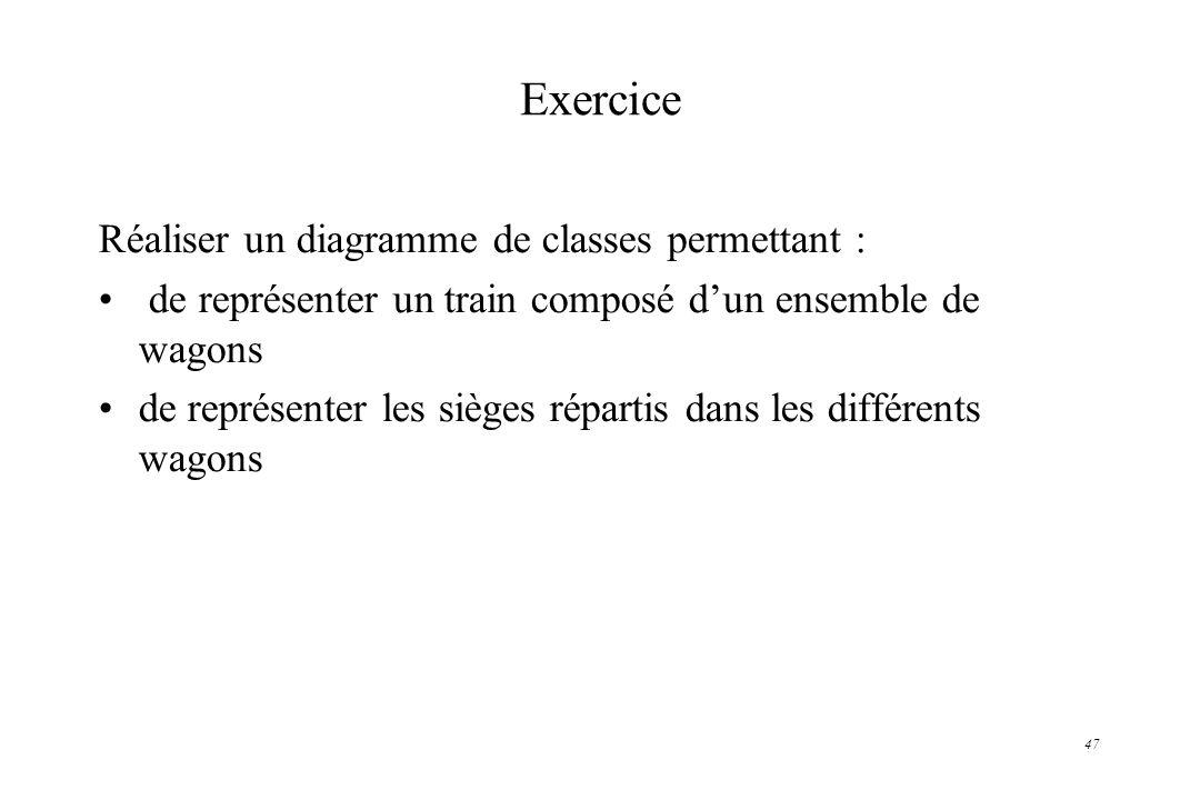 47 Exercice Réaliser un diagramme de classes permettant : de représenter un train composé dun ensemble de wagons de représenter les sièges répartis da
