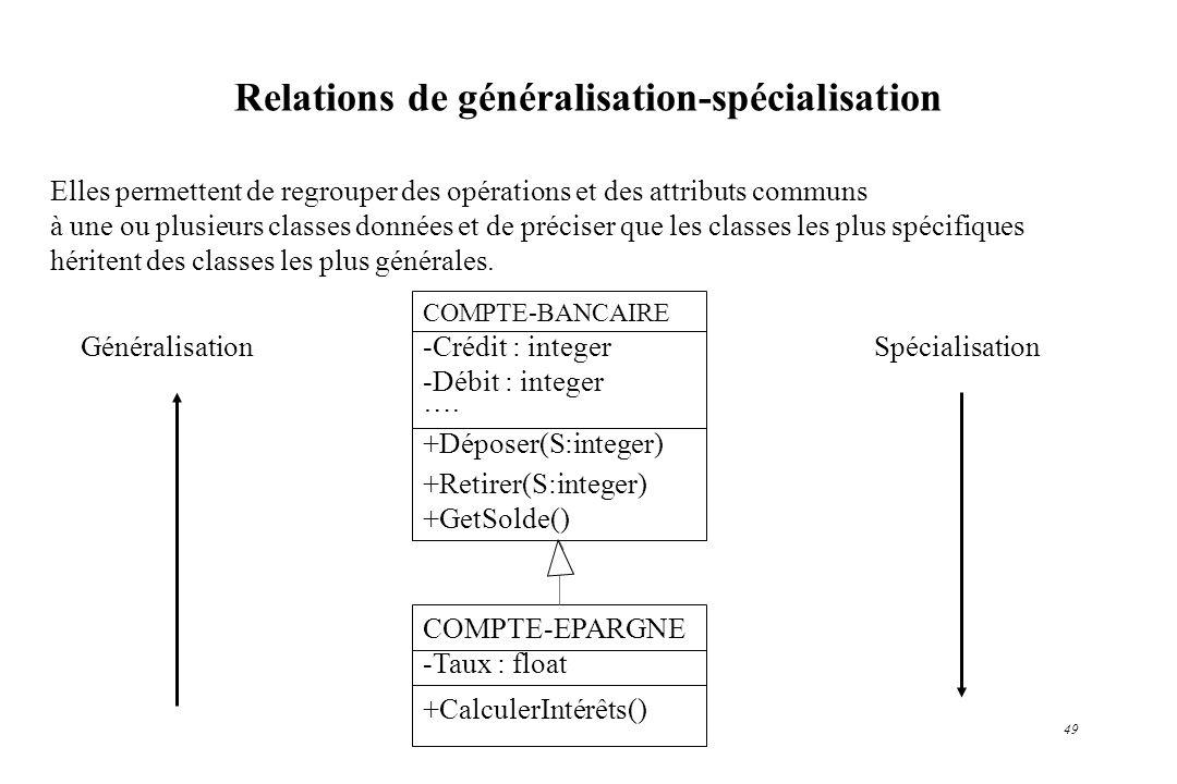 49 Elles permettent de regrouper des opérations et des attributs communs à une ou plusieurs classes données et de préciser que les classes les plus sp