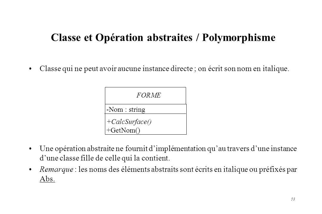 53 Classe et Opération abstraites / Polymorphisme Classe qui ne peut avoir aucune instance directe ; on écrit son nom en italique. Une opération abstr
