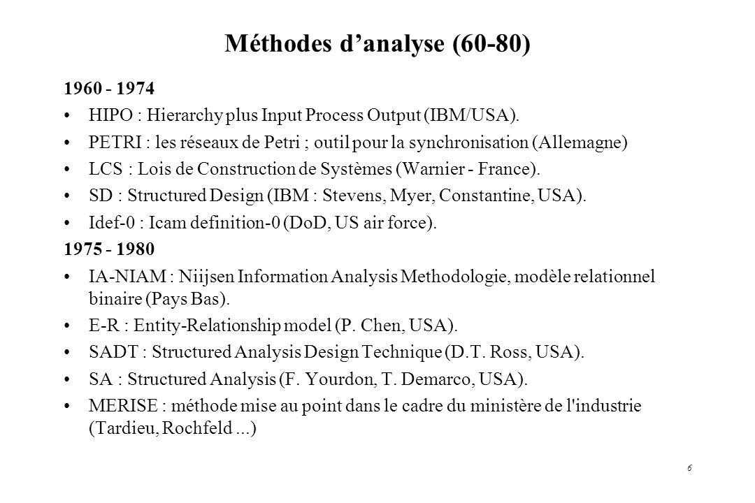 6 Méthodes danalyse (60-80) 1960 - 1974 HIPO : Hierarchy plus Input Process Output (IBM/USA). PETRI : les réseaux de Petri ; outil pour la synchronisa