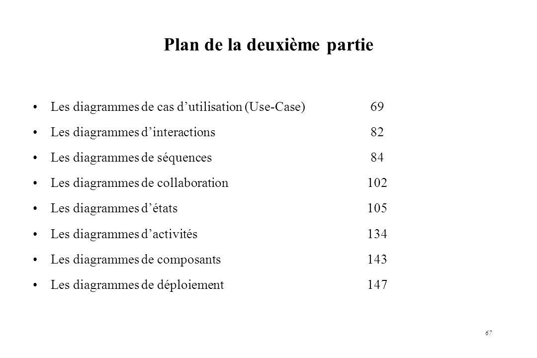 67 Plan de la deuxième partie Les diagrammes de cas dutilisation (Use-Case) 69 Les diagrammes dinteractions 82 Les diagrammes de séquences 84 Les diag