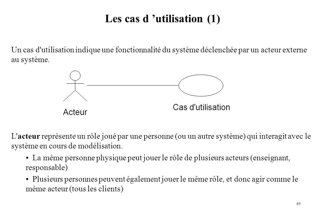 69 Les cas d utilisation (1) Un cas d'utilisation indique une fonctionnalité du système déclenchée par un acteur externe au système. L'acteur représen