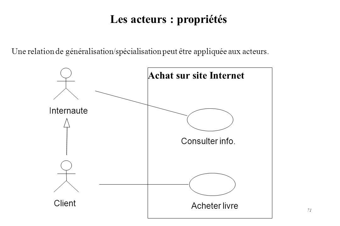 71 Achat sur site Internet Les acteurs : propriétés Une relation de généralisation/spécialisation peut être appliquée aux acteurs. Internaute Consulte