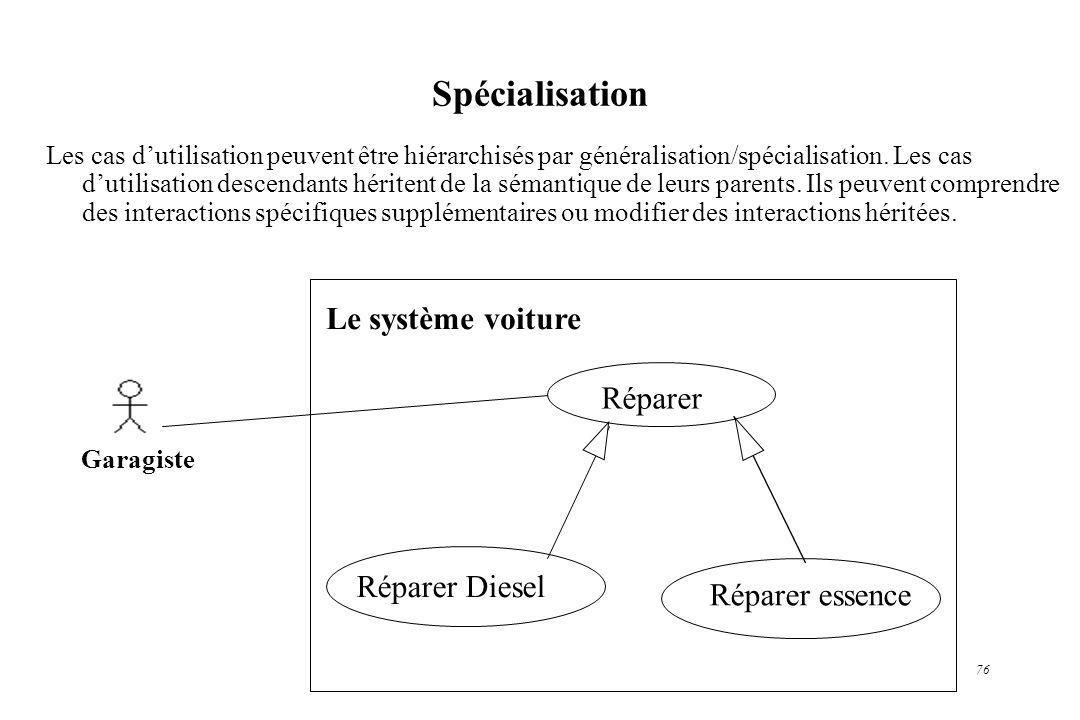 76 Spécialisation Le système voiture Garagiste Réparer Réparer Diesel Les cas dutilisation peuvent être hiérarchisés par généralisation/spécialisation