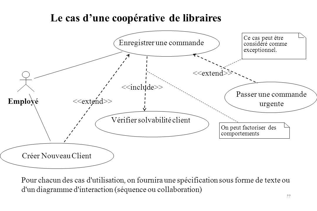 77 Le cas dune coopérative de libraires Pour chacun des cas d'utilisation, on fournira une spécification sous forme de texte ou d'un diagramme d'inter