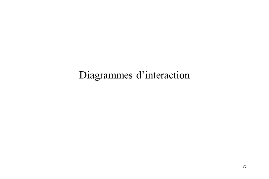 82 Diagrammes dinteraction