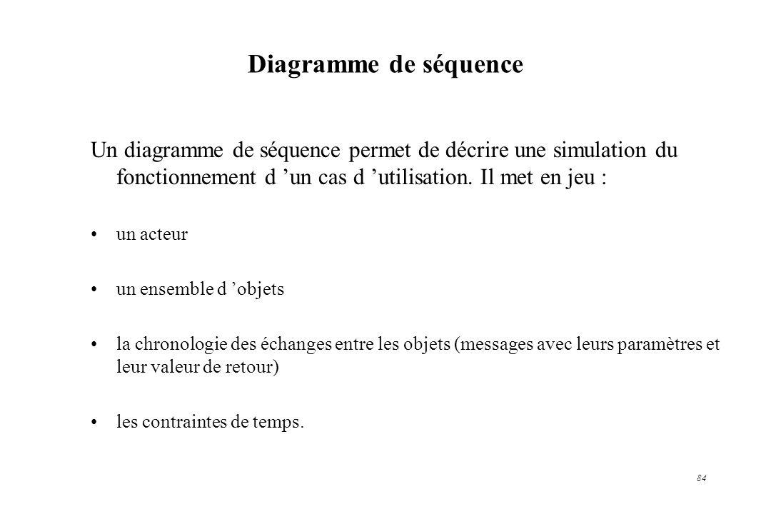 84 Diagramme de séquence Un diagramme de séquence permet de décrire une simulation du fonctionnement d un cas d utilisation. Il met en jeu : un acteur