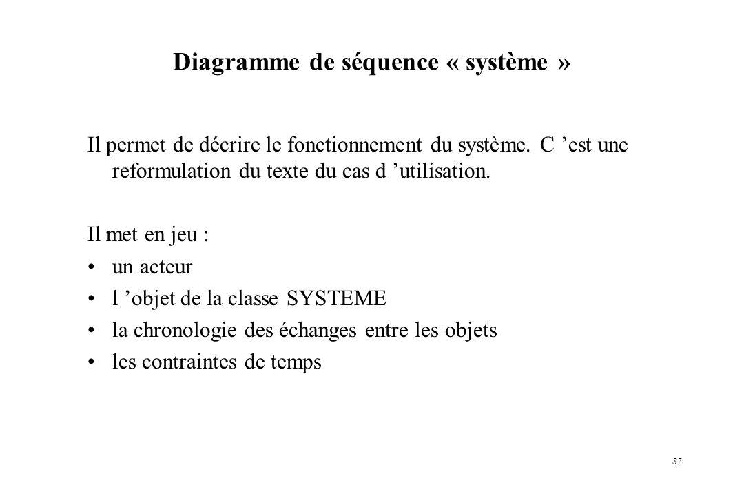 87 Diagramme de séquence « système » Il permet de décrire le fonctionnement du système. C est une reformulation du texte du cas d utilisation. Il met