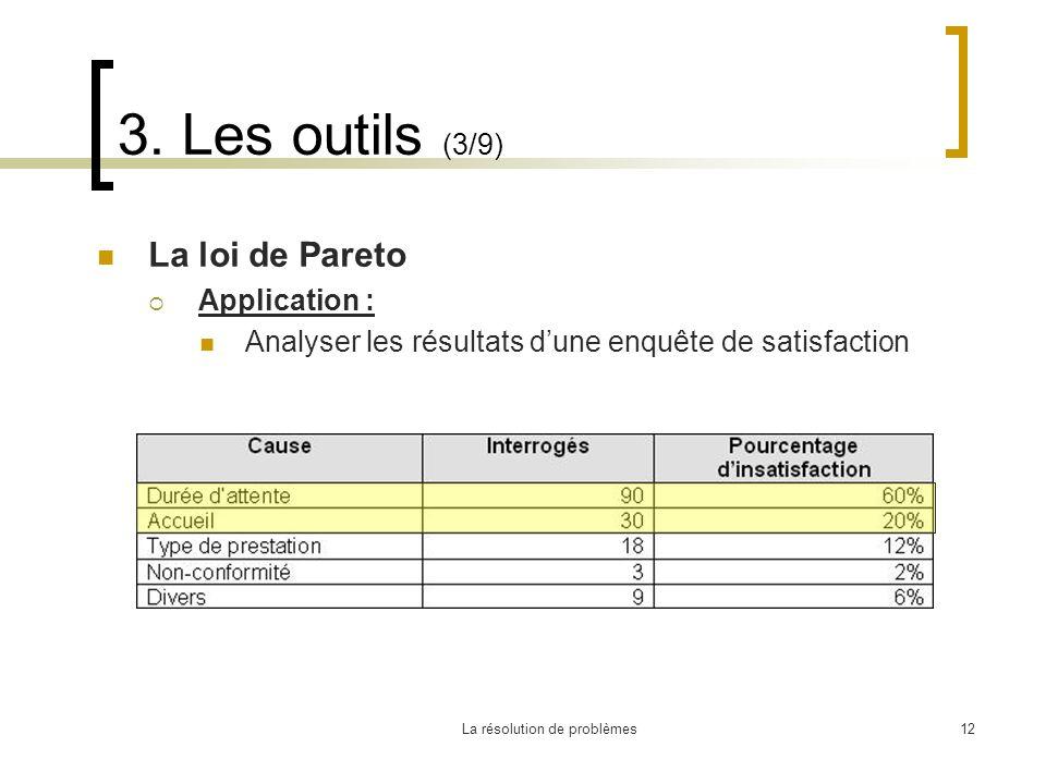 La résolution de problèmes12 3. Les outils (3/9) La loi de Pareto Application : Analyser les résultats dune enquête de satisfaction