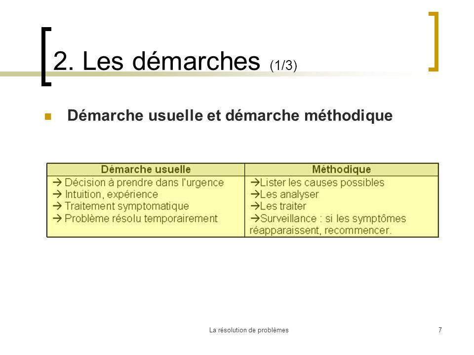 La résolution de problèmes7 2. Les démarches (1/3) Démarche usuelle et démarche méthodique