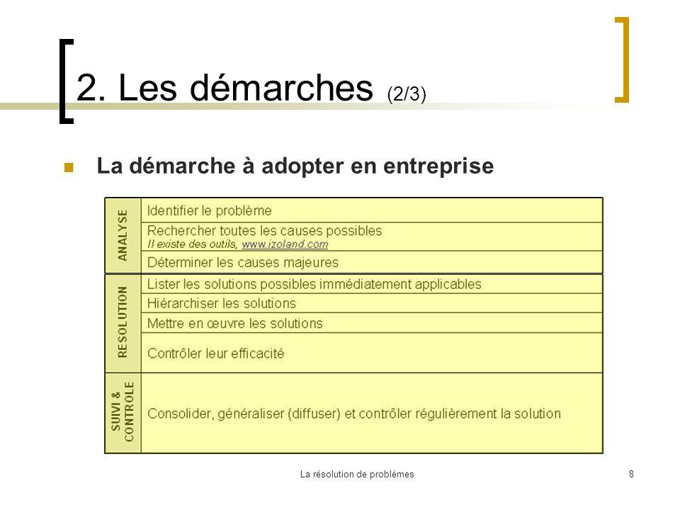 La résolution de problèmes8 2. Les démarches (2/3) La démarche à adopter en entreprise