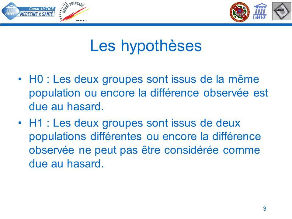 3 Les hypothèses H0 : Les deux groupes sont issus de la même population ou encore la différence observée est due au hasard. H1 : Les deux groupes sont