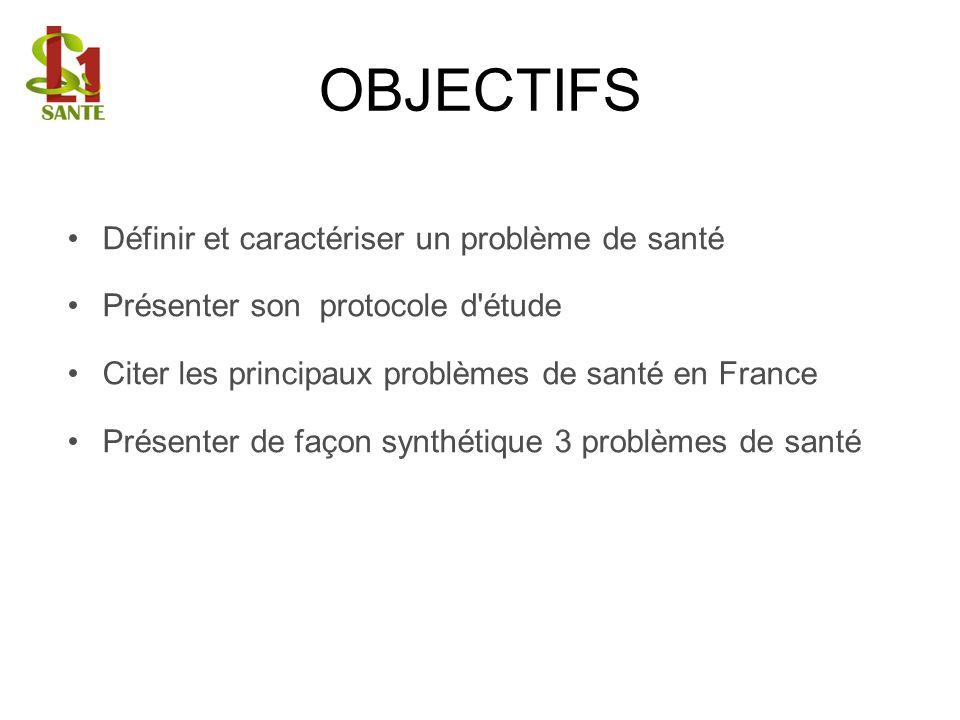 Définir et caractériser un problème de santé Présenter son protocole d'étude Citer les principaux problèmes de santé en France Présenter de façon synt