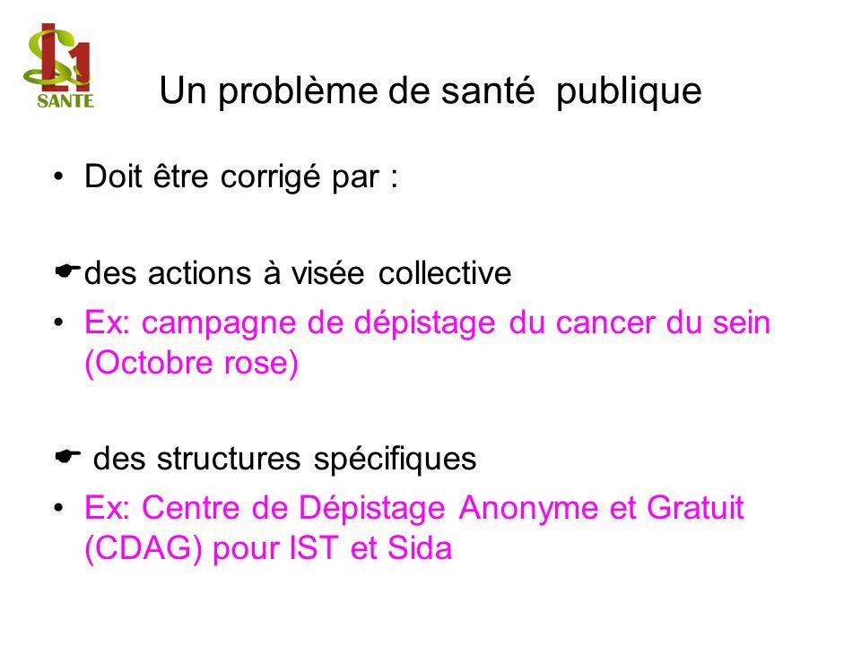 Un problème de santé publique Doit être corrigé par : des actions à visée collective Ex: campagne de dépistage du cancer du sein (Octobre rose) des st