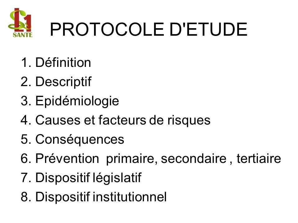 PROTOCOLE D'ETUDE 1. Définition 2. Descriptif 3. Epidémiologie 4. Causes et facteurs de risques 5. Conséquences 6. Prévention primaire, secondaire, te