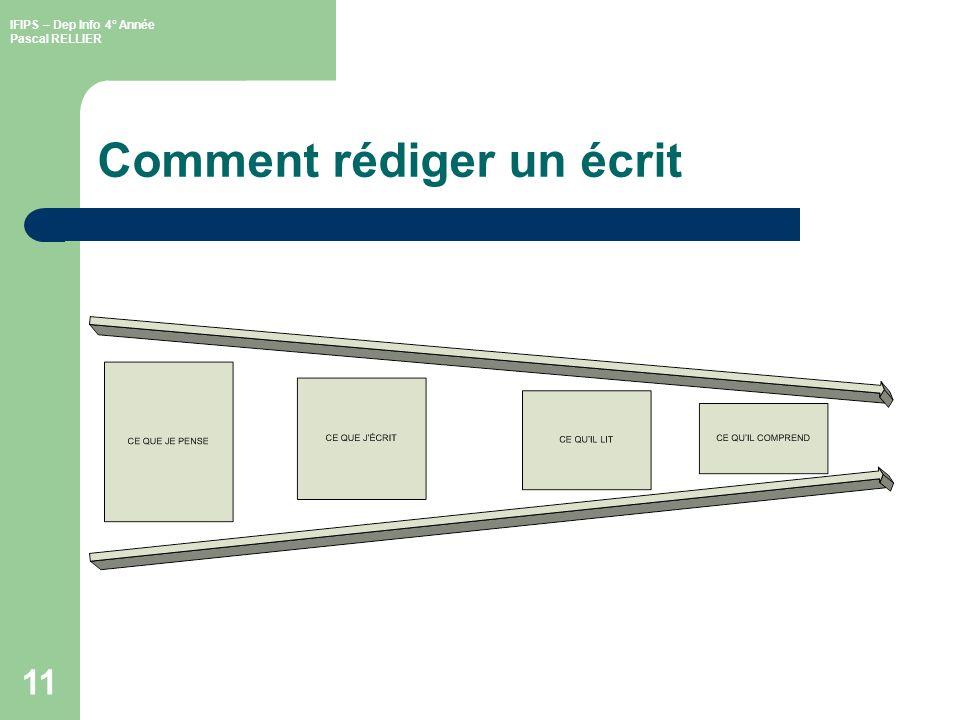 IFIPS – Dep Info 4° Année Pascal RELLIER 11 Comment rédiger un écrit