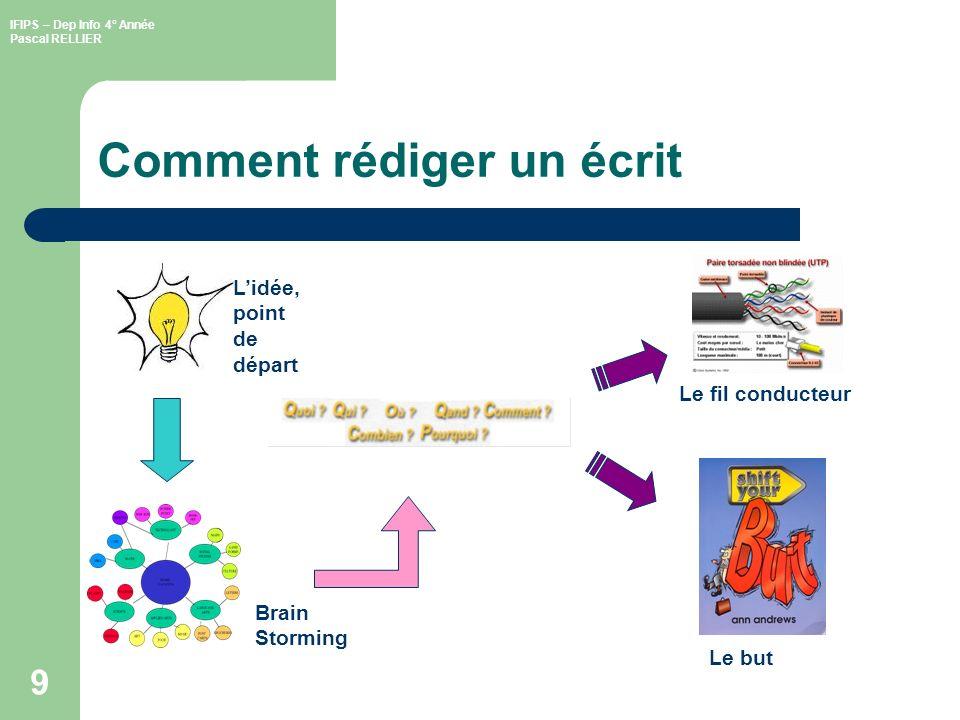 IFIPS – Dep Info 4° Année Pascal RELLIER 9 Comment rédiger un écrit Lidée, point de départ Brain Storming Le fil conducteur Le but