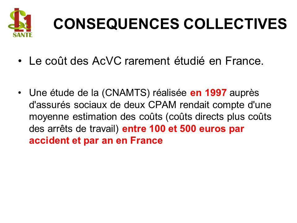 CONSEQUENCES COLLECTIVES Le coût des AcVC rarement étudié en France.