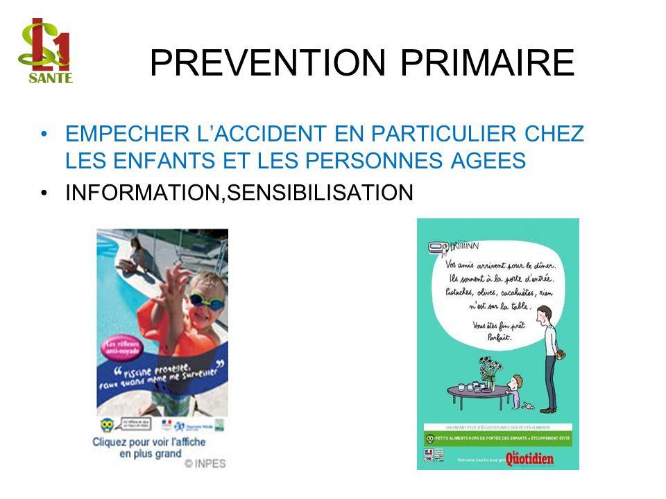 PREVENTION PRIMAIRE EMPECHER LACCIDENT EN PARTICULIER CHEZ LES ENFANTS ET LES PERSONNES AGEES INFORMATION,SENSIBILISATION