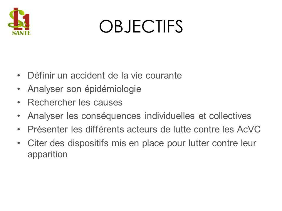 PLAN 1.Définition 2.Epidémiologie par causes 3.Conséquences 4.Dispositif institutionnel 5.Législation 6.Conclusion